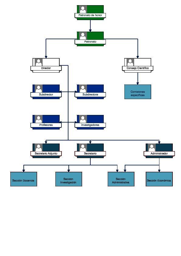 RTEmagicC_Estructura_02.pdf